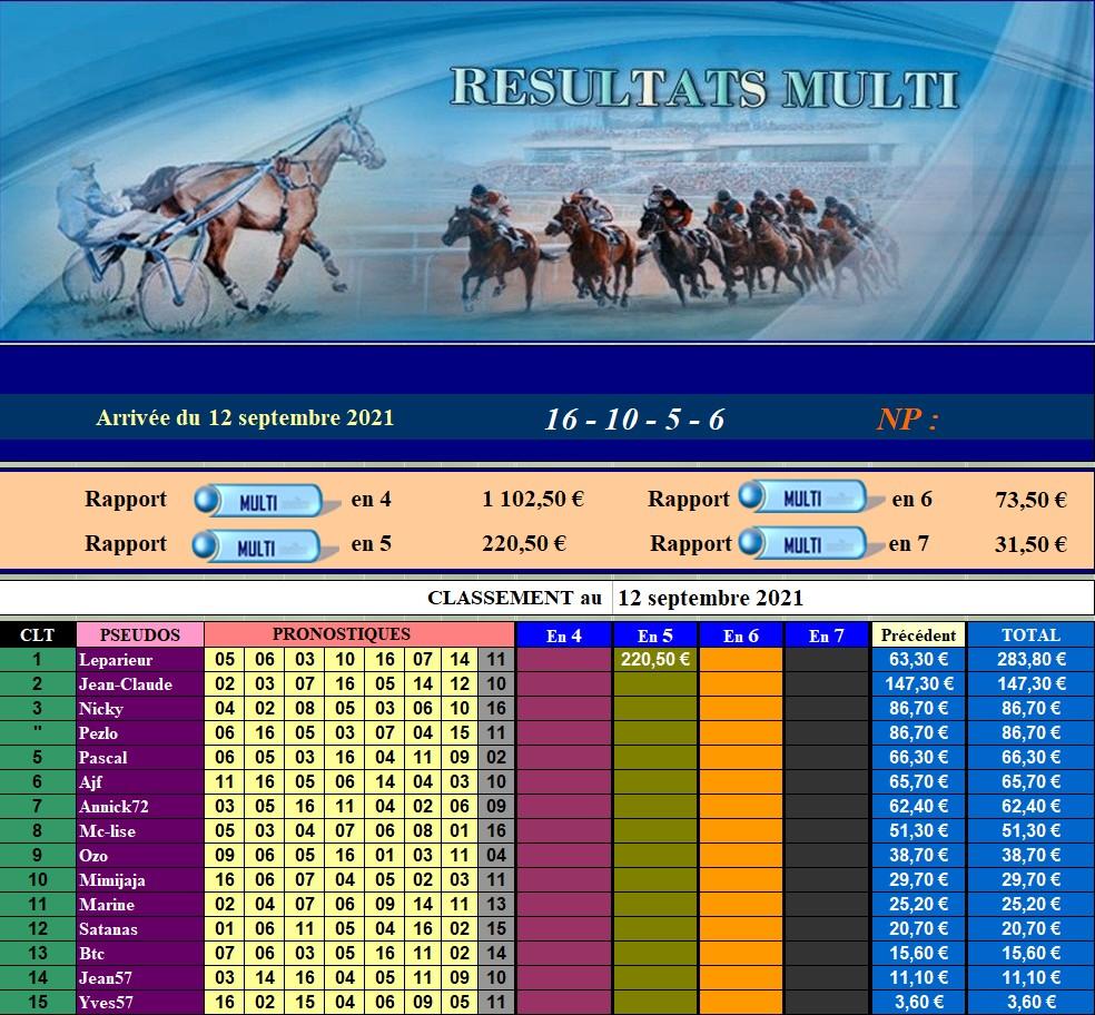 Résultats du Dimanche 12/09/2021 120935