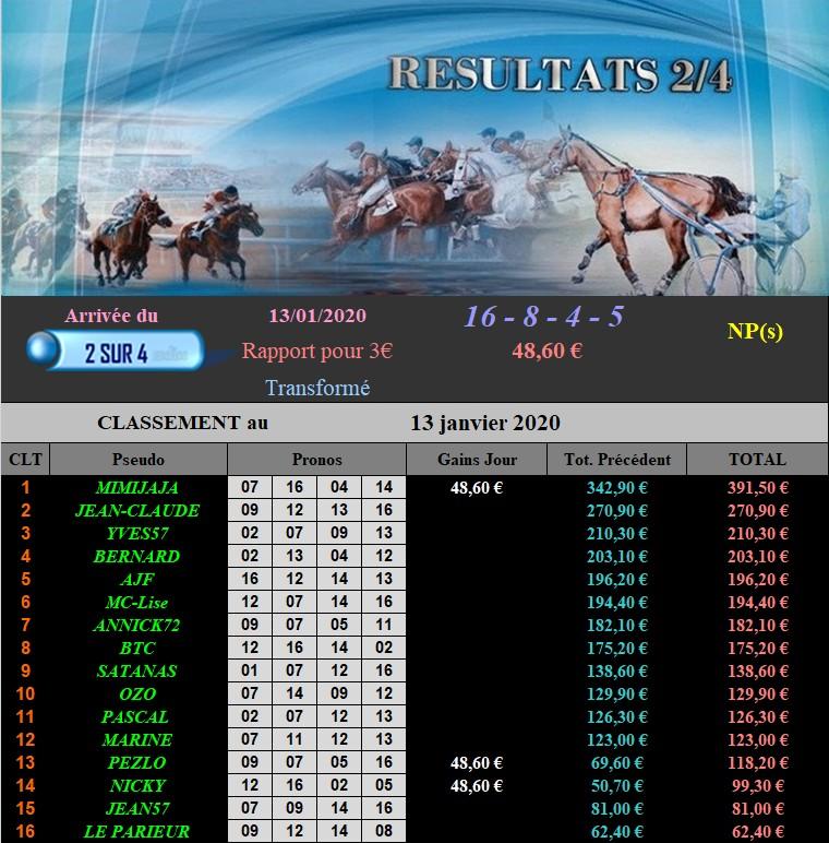 Résultats du Lundi 13/01/2020 130122