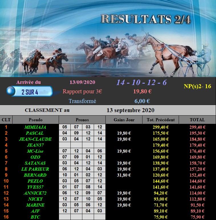 Résultats du Dimanche 13/09/2020 130926
