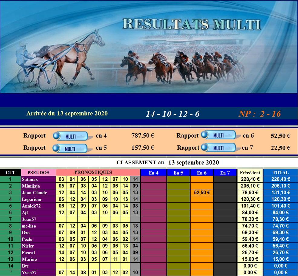 Résultats du Dimanche 13/09/2020 130927