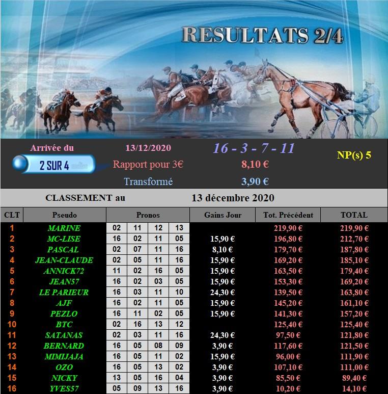 Résultats du Dimanche 13/12/2020 131222
