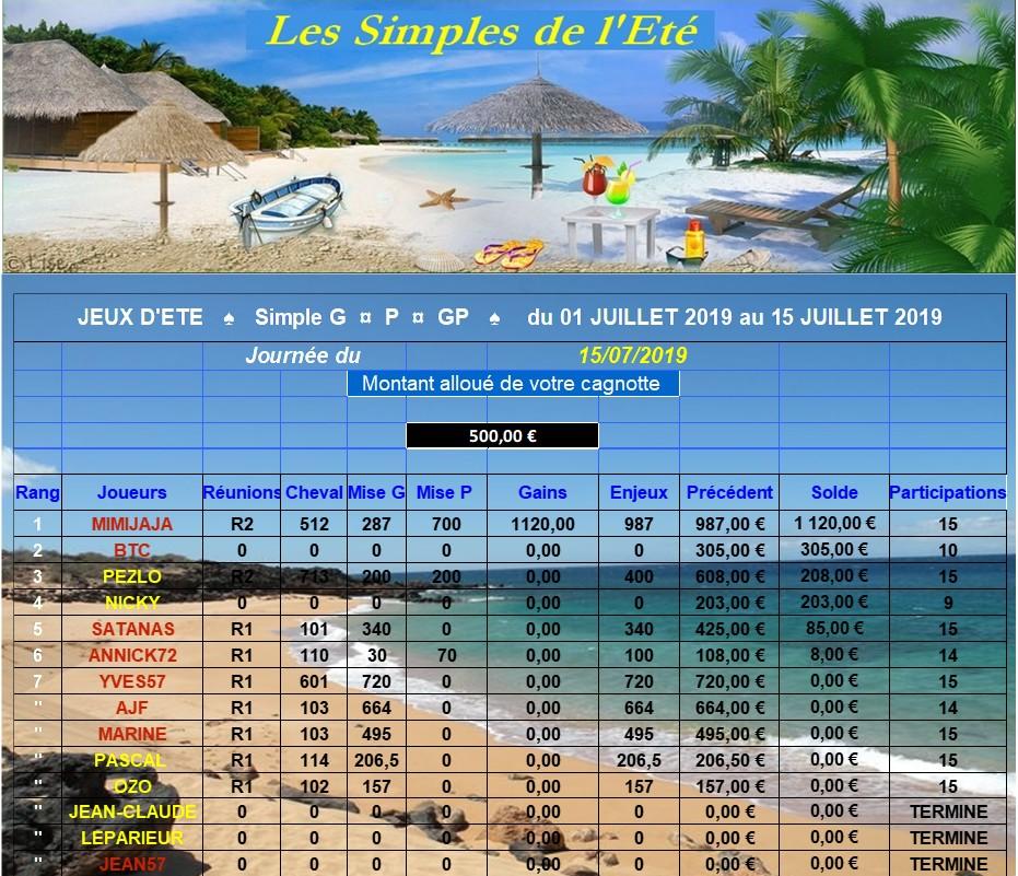 Résultats du Lundi 15/07/2019 - CLT 1ère QUINZAINE 150718