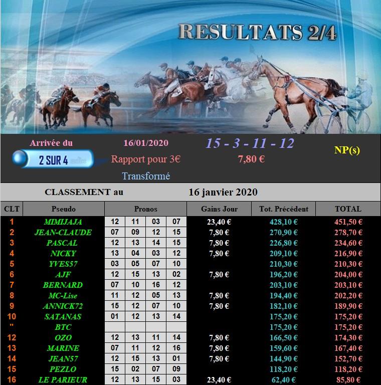 Résultats du Jeudi 16/01/2020 160121