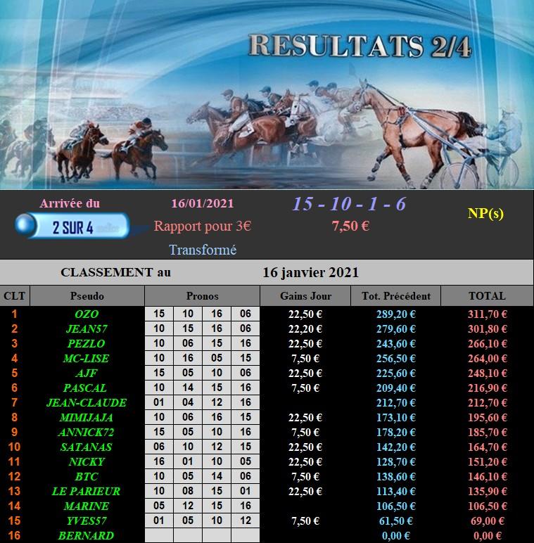 Résultats du Samedi 16/01/2021 160127