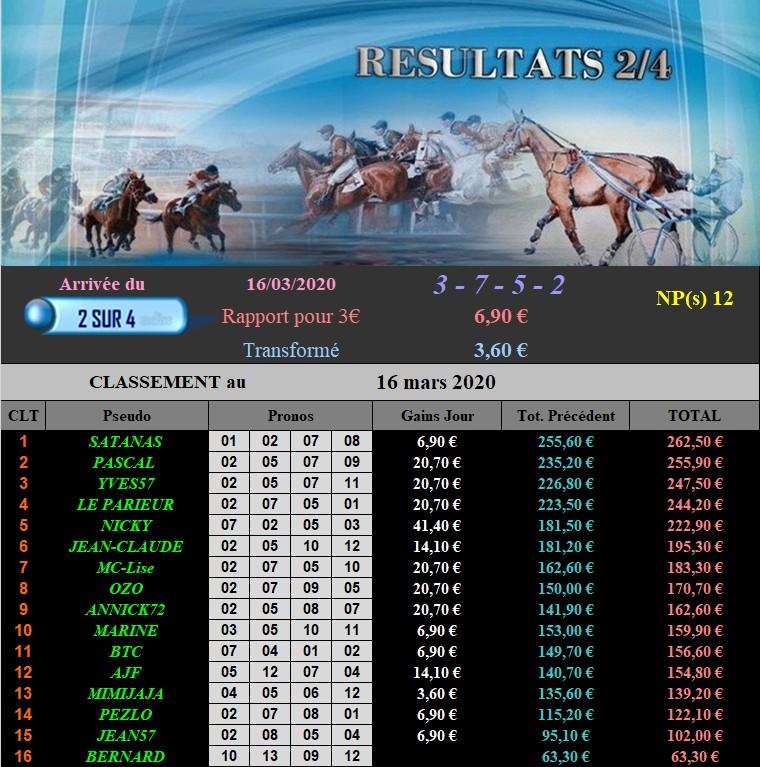 Résultats du 16/03/2020 - CLT FINAL MARS   160319