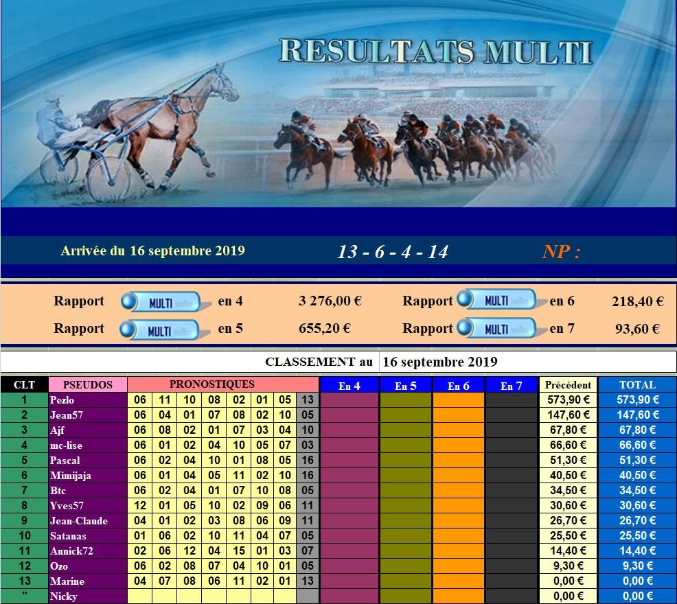 Résultats du Lundi 16/09/2019 160921