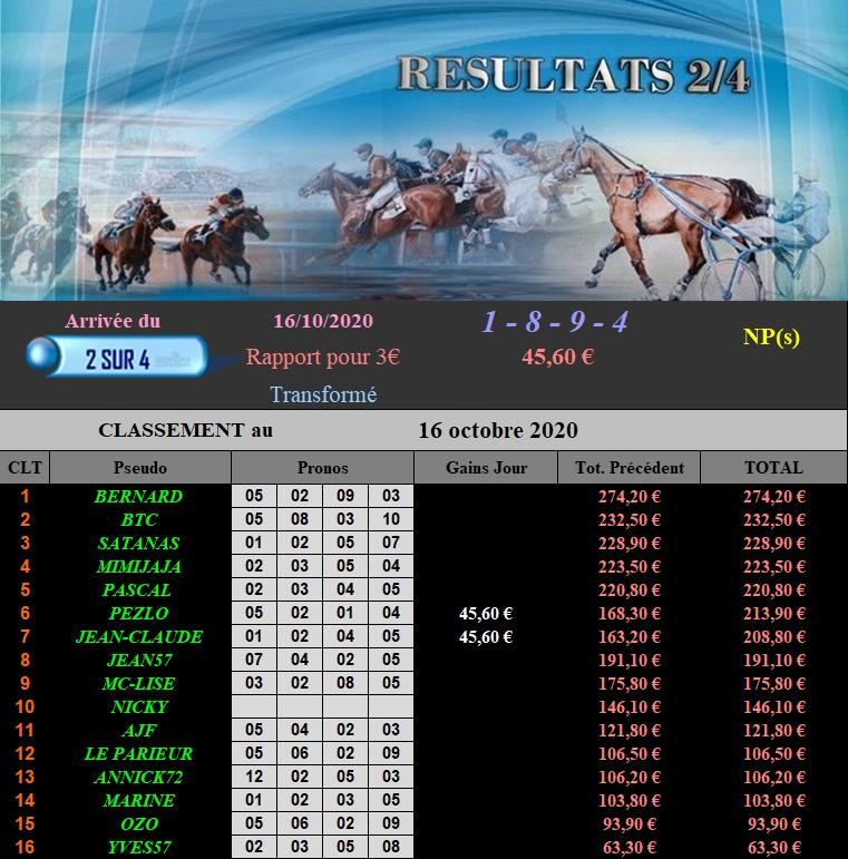 Résultats du Vendredi 16/10/2020 161020