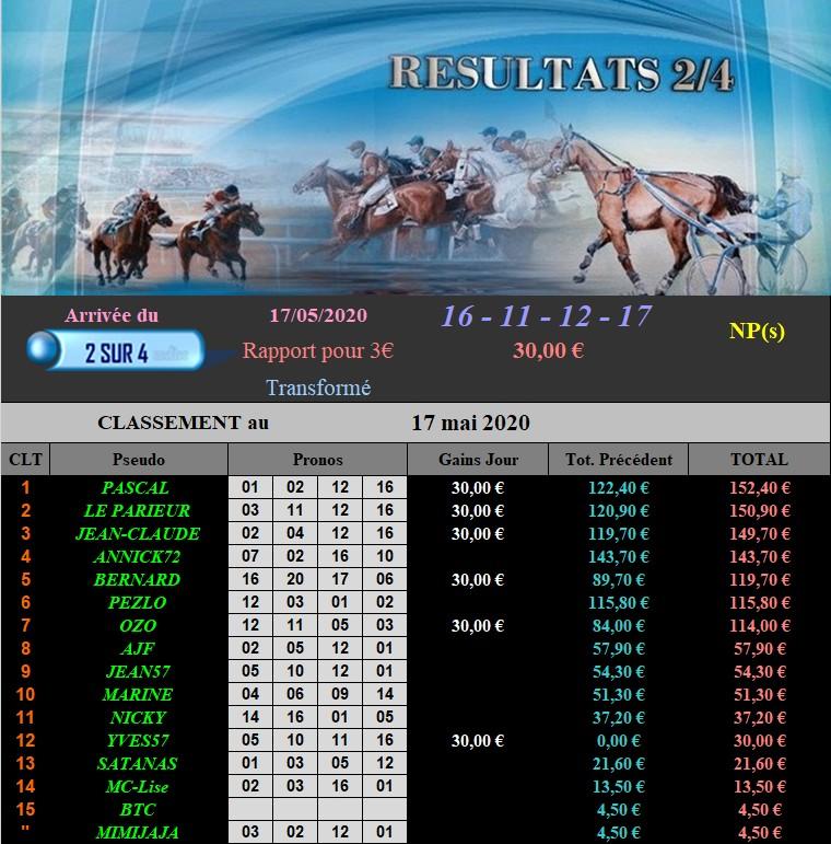 Résultats du Dimanche 17/05/2020 170520