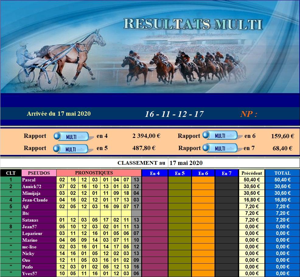 Résultats du Dimanche 17/05/2020 170521