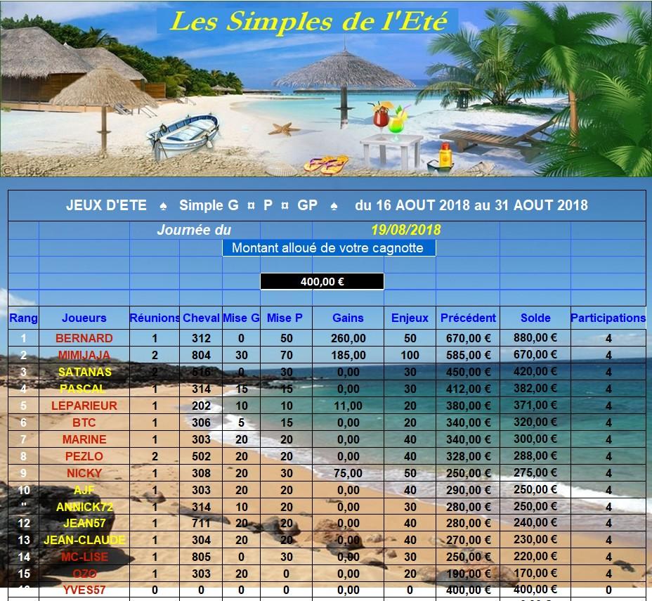 Resultats du Dimanche 19/08/2018 190815