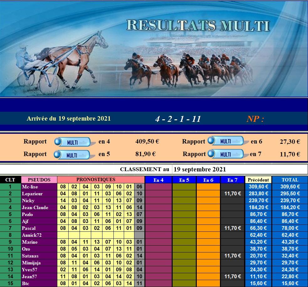 Résultats du Dimanche 19/09/2021 190937