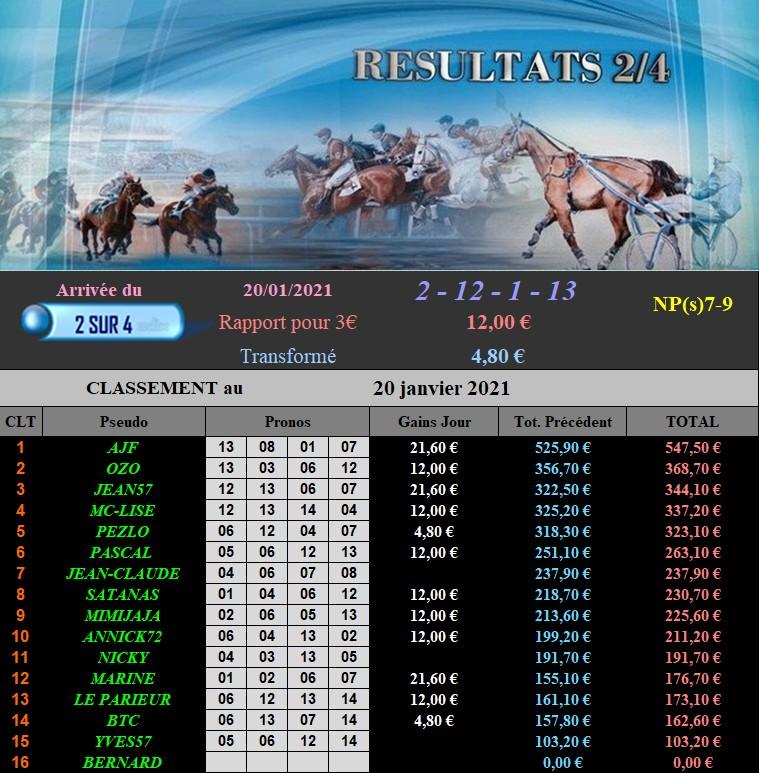 Résultats du Mercredi 20/01/2021 200127