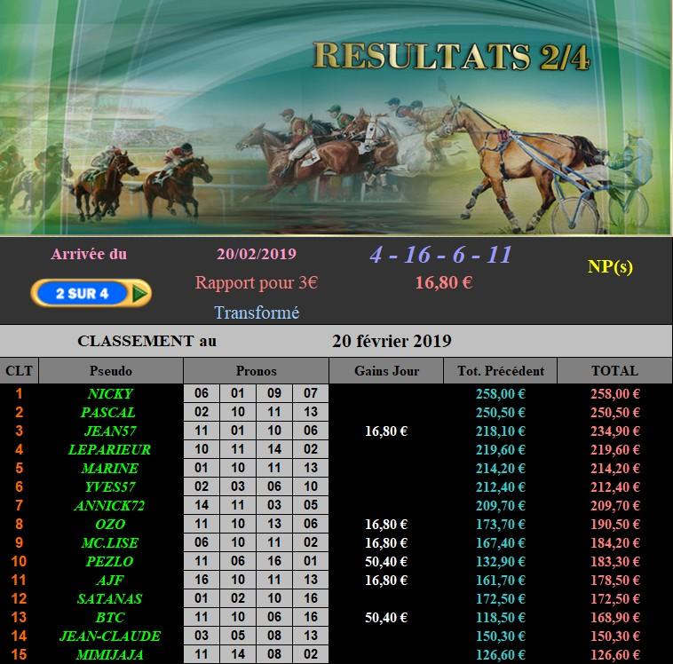 Résultats du Mercredi 20/02/2019   200213