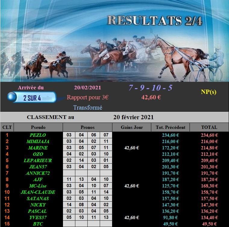 Résultats du Samedi 20/02/2021 200225