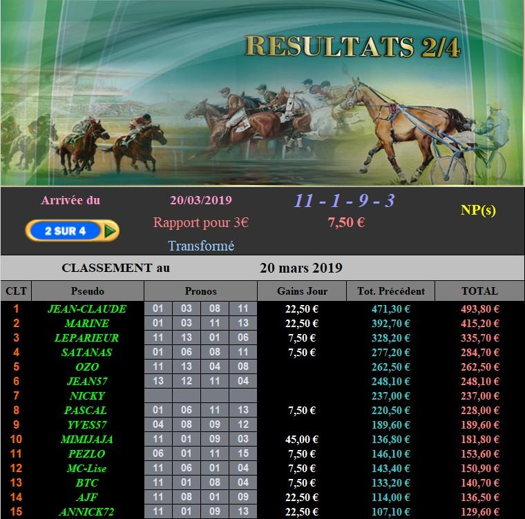 Résultats du Mercredi 20/03/2019 200314
