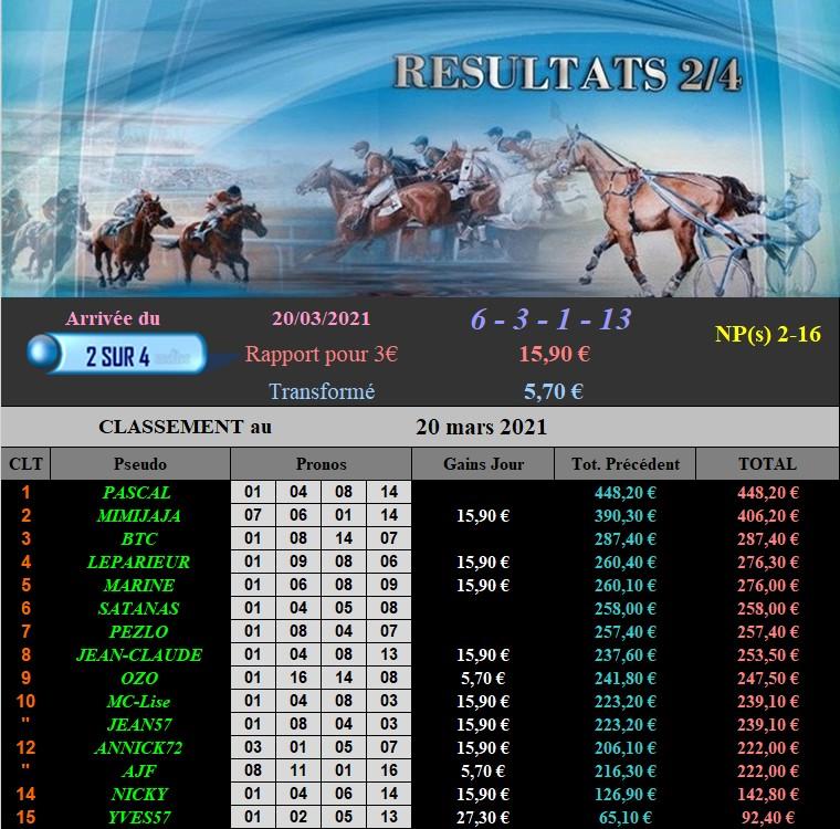 Résultats du Samedi 20/03/2021 200320