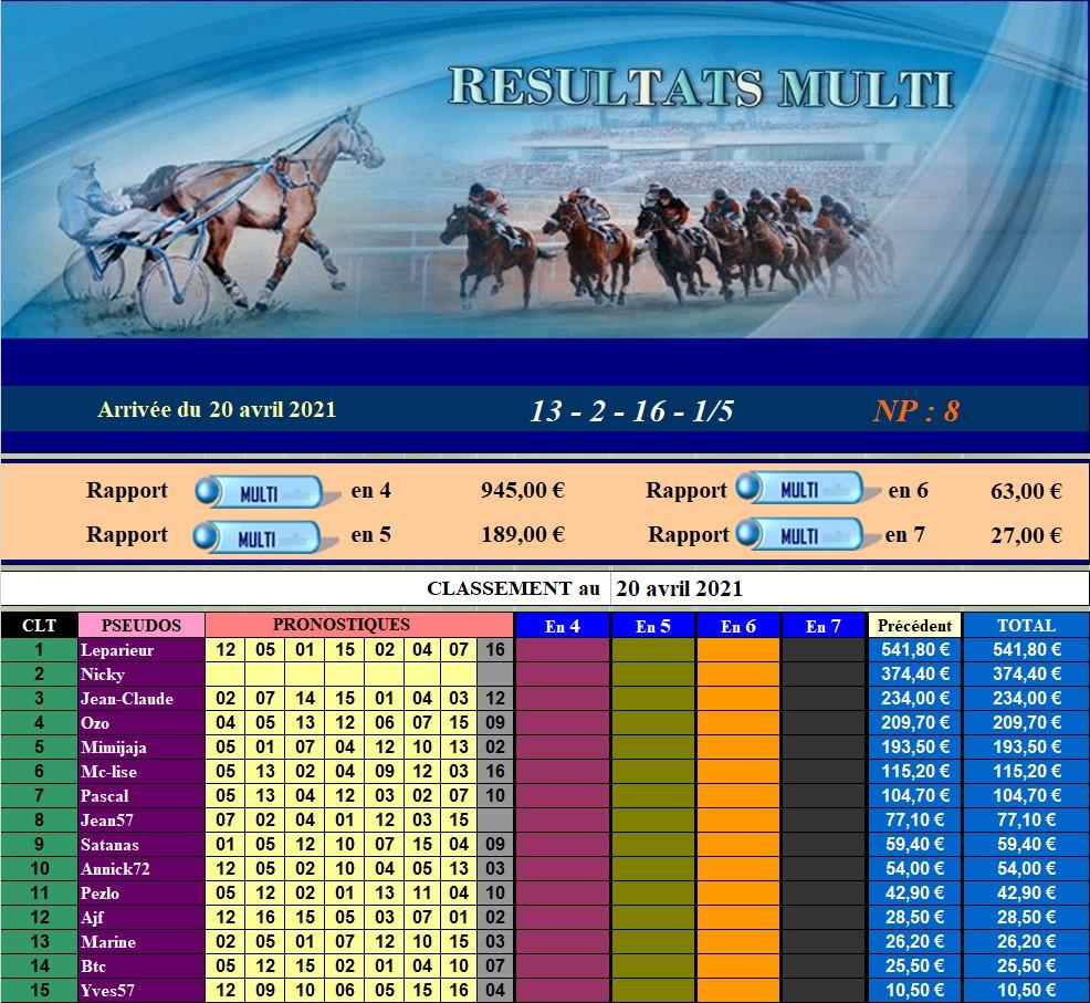 Résultats du Mardi 20/04/2021 200420