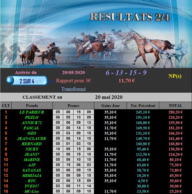 Résultats du Mercredi 20/05/2020 200519