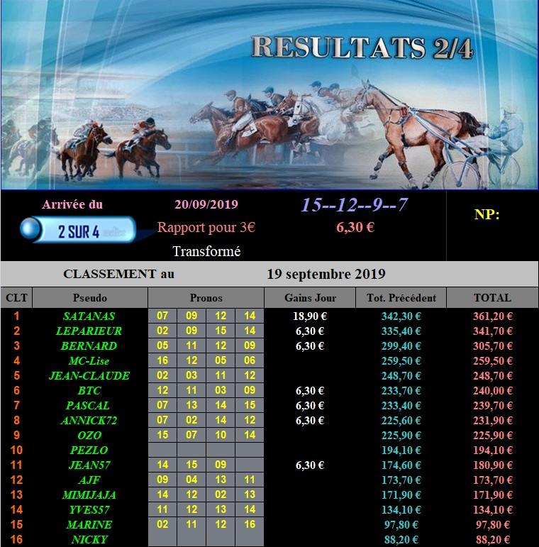 Résultats du Vendredi 20/09/2019 200922