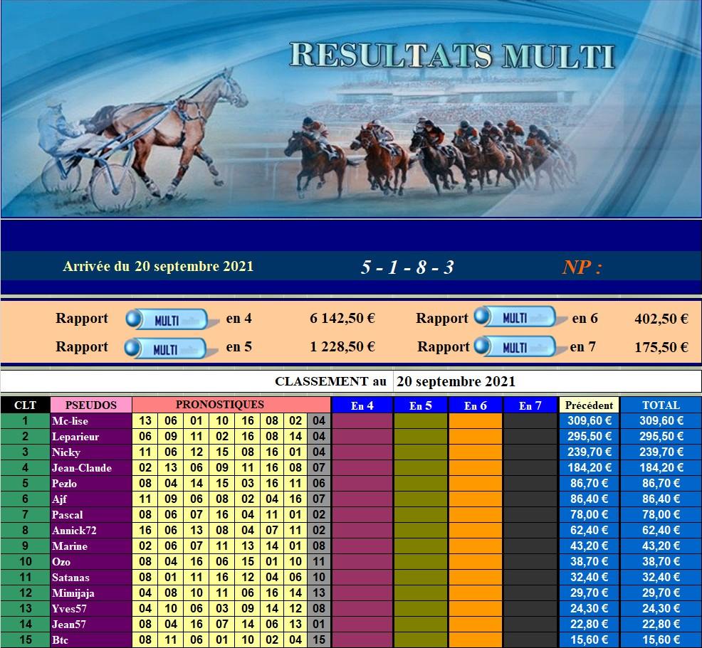 Résultats du Lundi 20/09/202 200937
