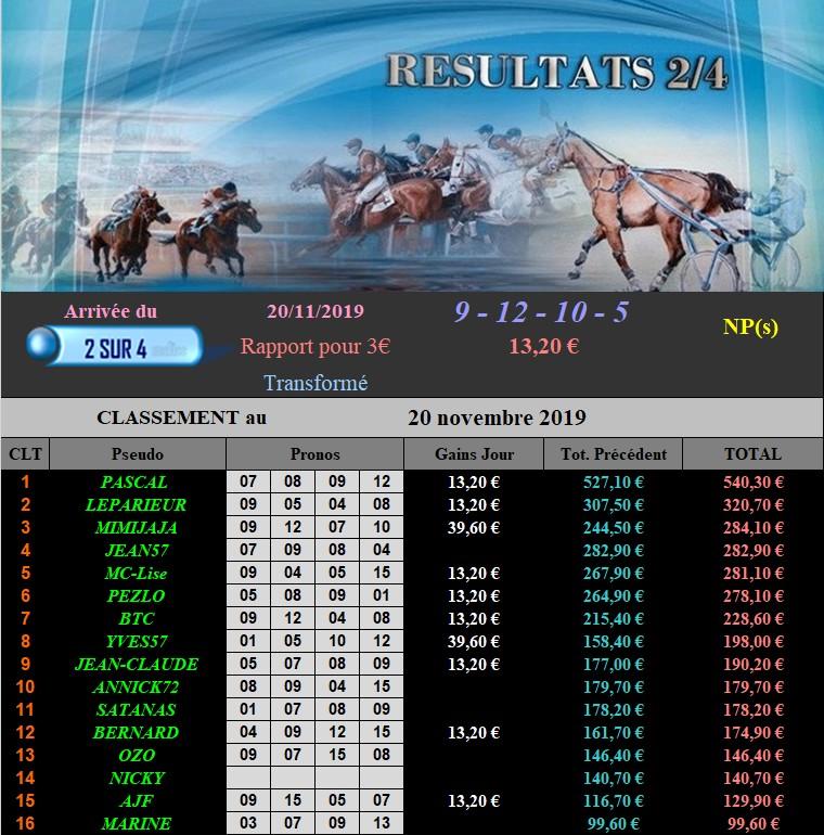 Résultats du Mercredi 20/11/2019 201113