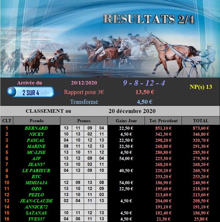 Résultats du Dimanche 20/12/2020 201221