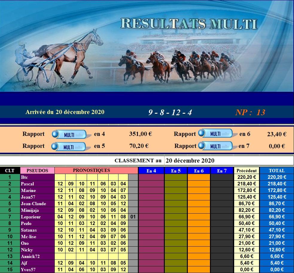 Résultats du Dimanche 20/12/2020 201222