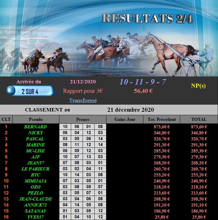 Résultats du Lundi 21/12/2020 211222