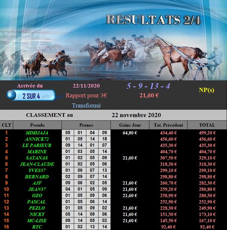 Résultats du Dimanche 22/11/2020 221121
