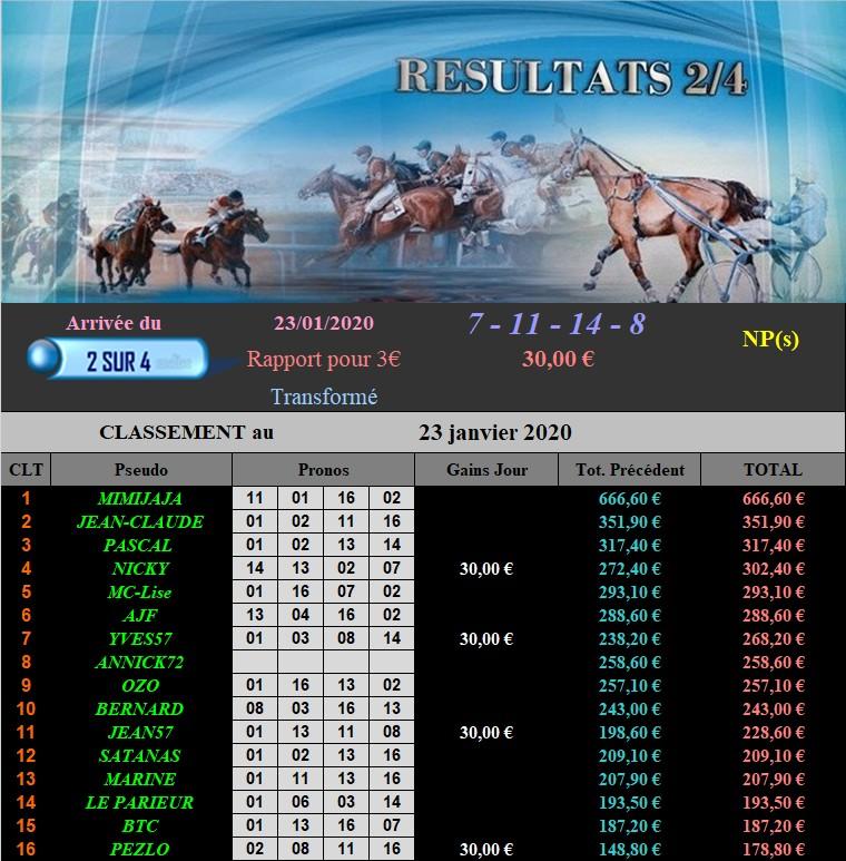 Résultats du Jeudi 23/01/2020 230121