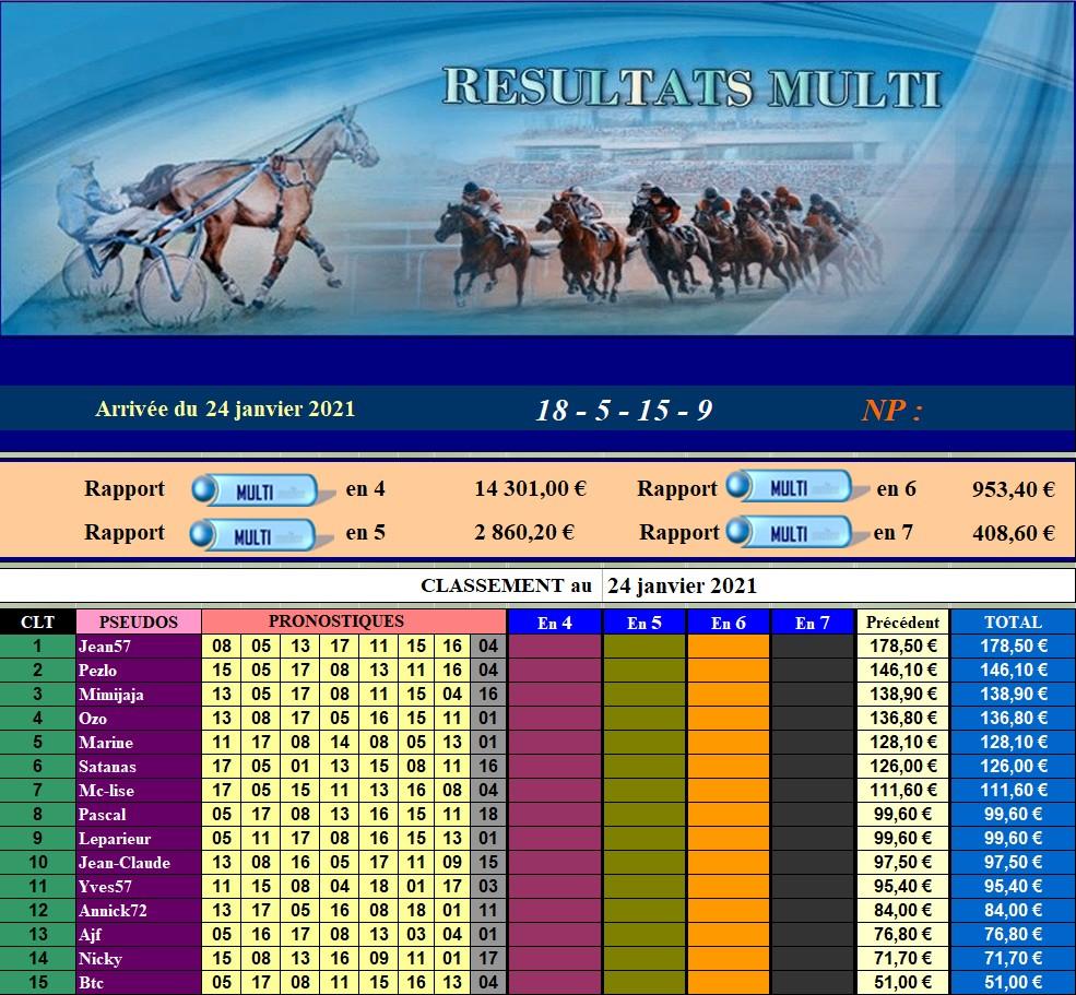 Résultats du Dimanche 24/01/2021 240126