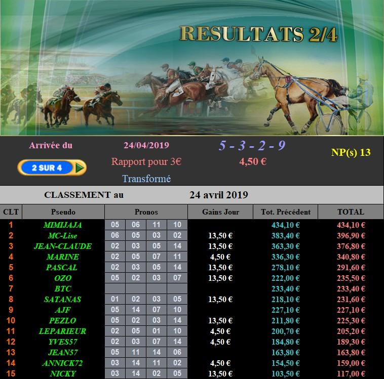 Résultats du Mercredi 24/04/2019 240413