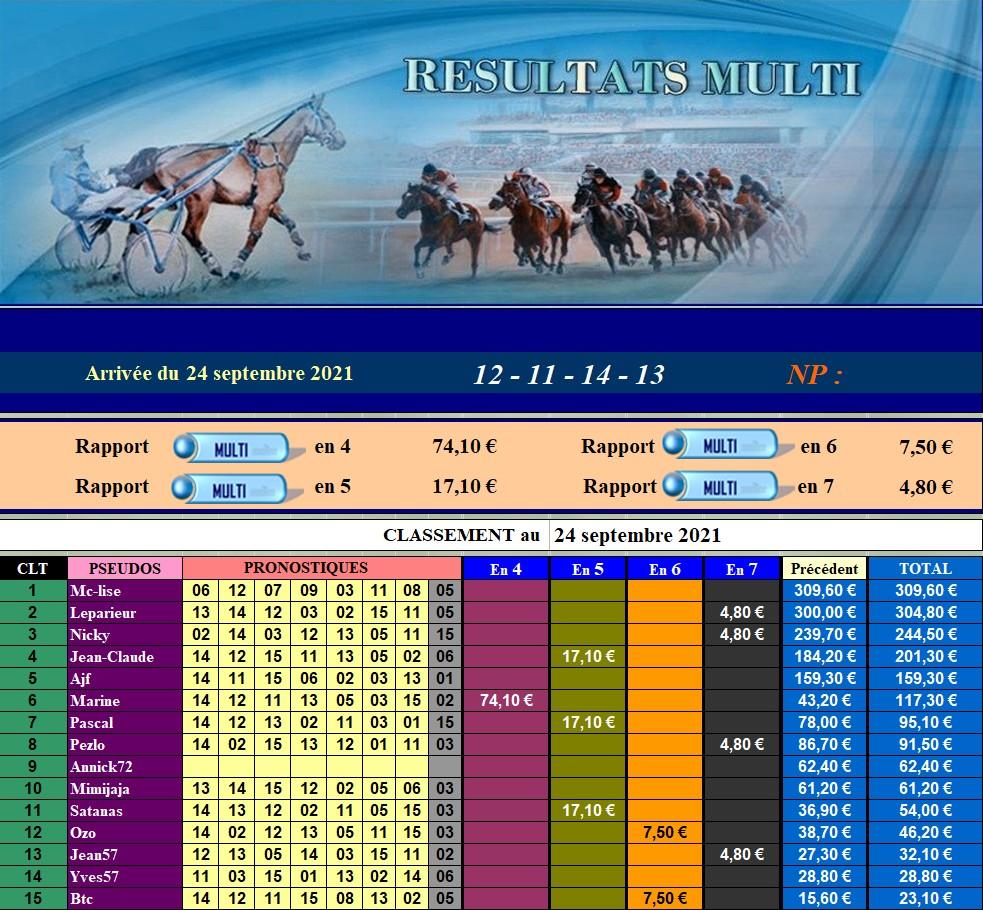 Résultats du Vendredi 24/09/2021 240932