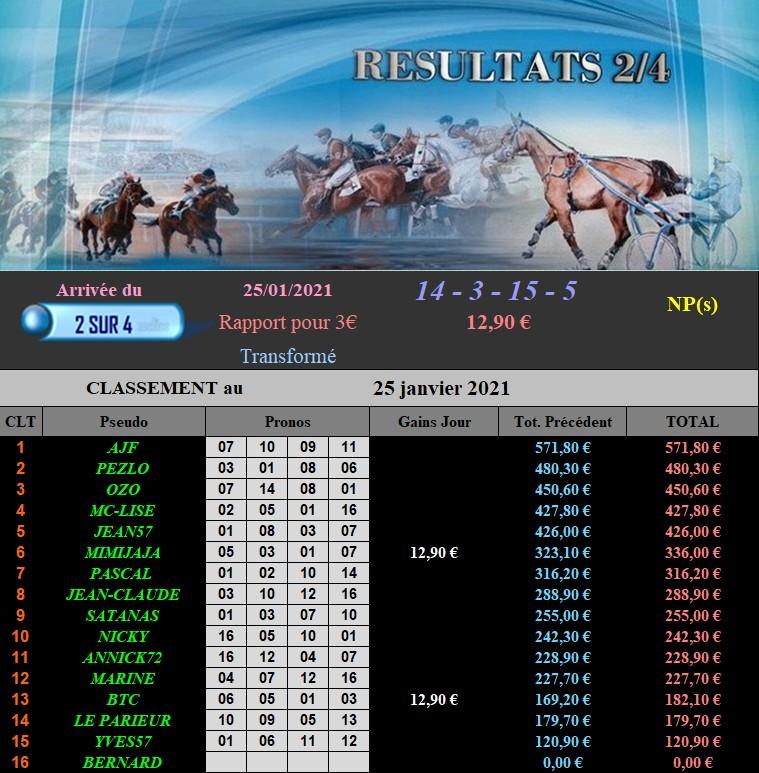Résultats du Lundi 25/01/2021 250127