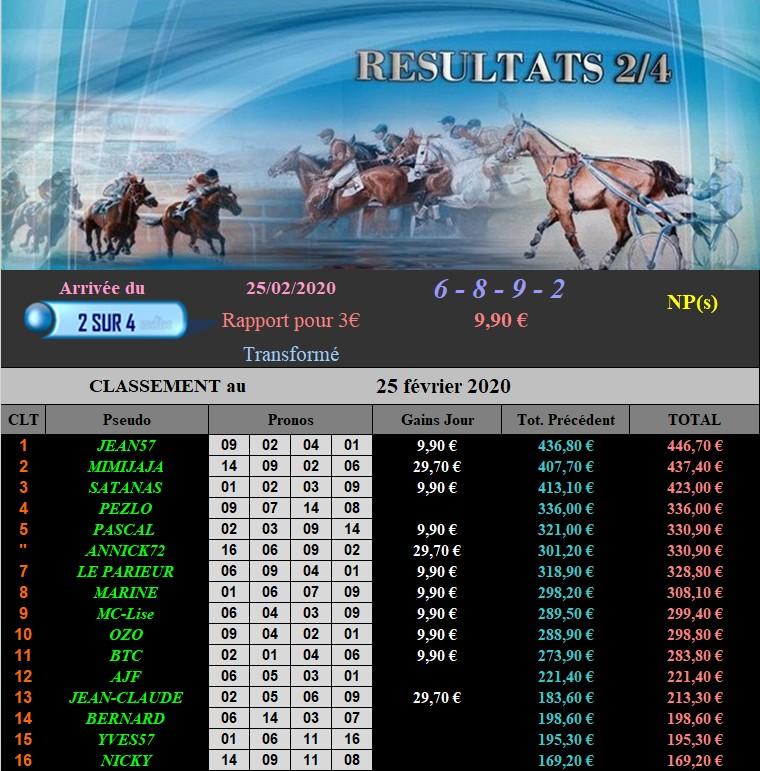 Résultats du Mardi 25/02/2020 250219