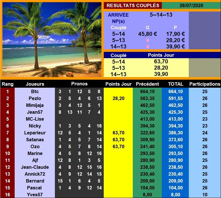 Résultats du Dimanche 26/07/2020 260721
