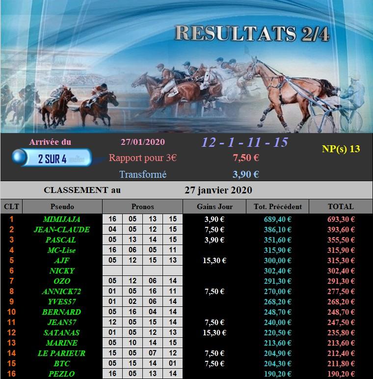 Résultats du Lundi 27/01/2020 270120