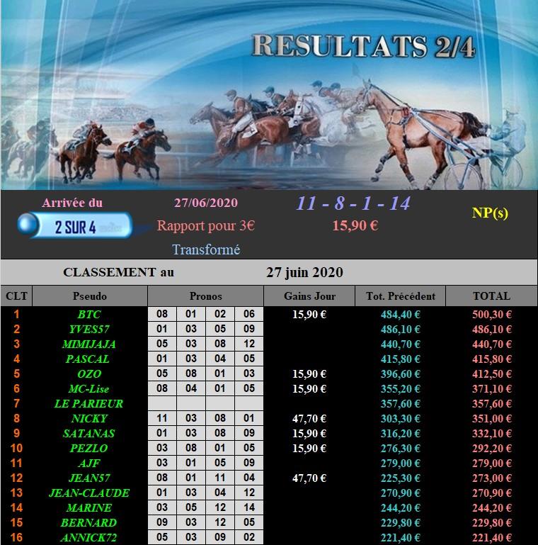 Résultats du Samedi 27/06/2020 270624