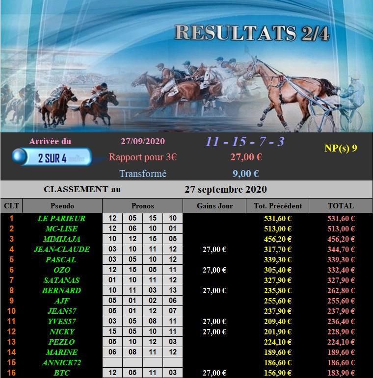 Résultats du Dimanche 27/09/2020 270926