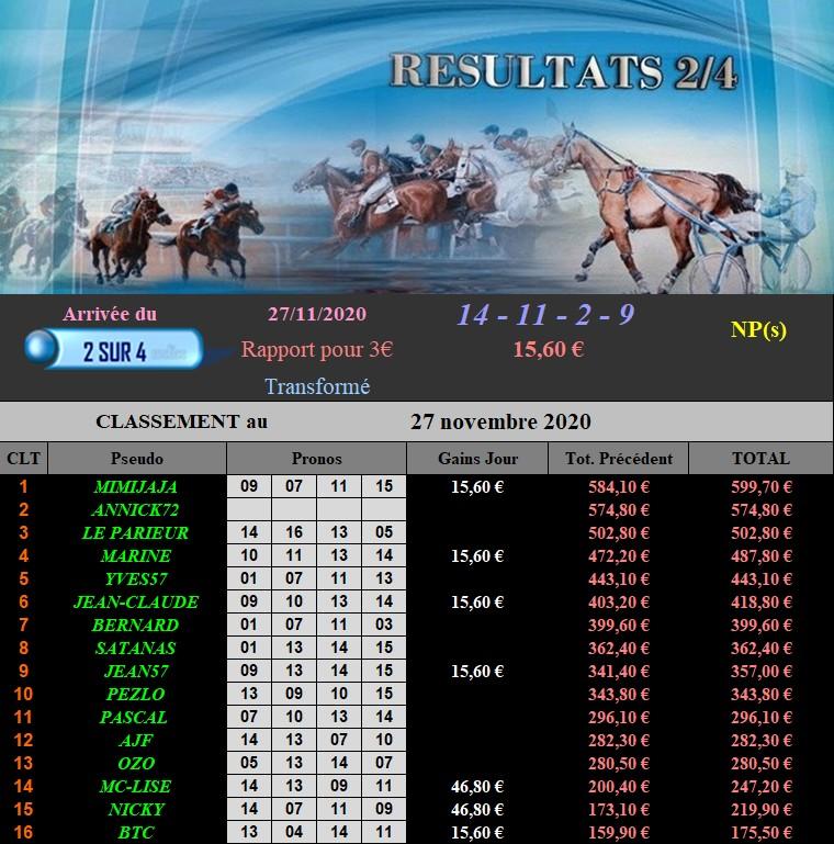 Résultats du Vendredi 27/11/2020 271120