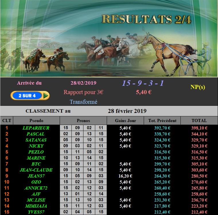 Résultats du 28/02/2019 - CLT FINAL FEVRIER 280213