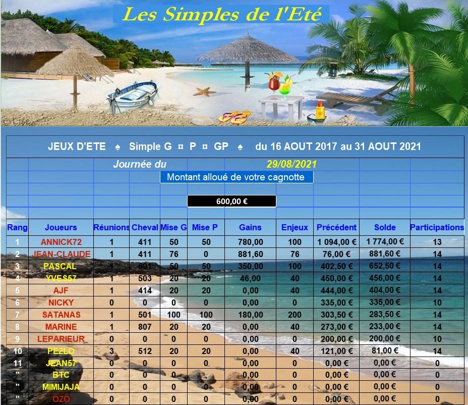 LES RESULTATS du Dimanche 29/08/2021 290832