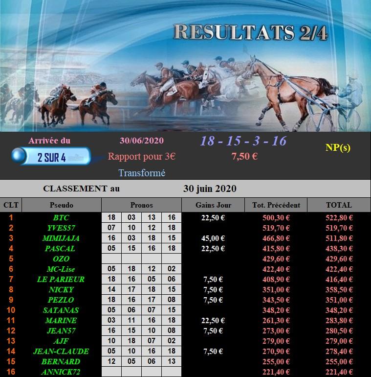 Résultats du 30/06/2020 - CLT FINAL JUIN 300626