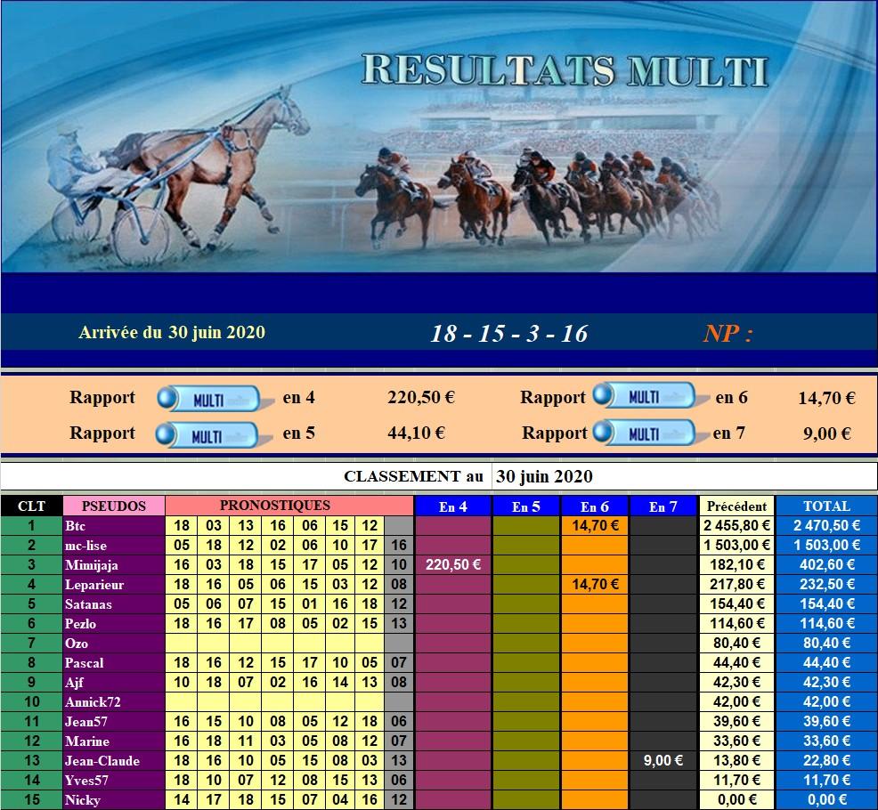Résultats du 30/06/2020 - CLT FINAL JUIN 300627