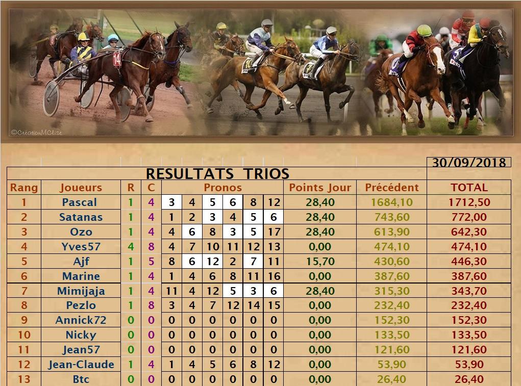 Résultats du Dimanche 30/09/2018 - CLT FINAL SEPTEMBRE 300916