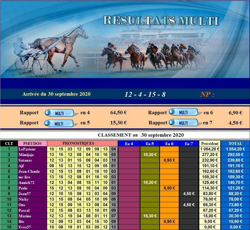 Résultats du 30/09/2020 - CLT FINAL SEPTEMBRE   300930