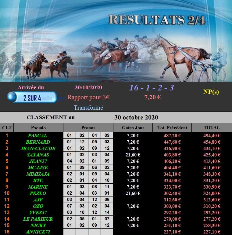 Résultats du Vendredi 30/10/2020 301020