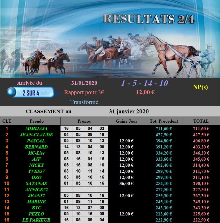 Résultats du 31/01/2020 - CLT FINAL JANVIER 310122