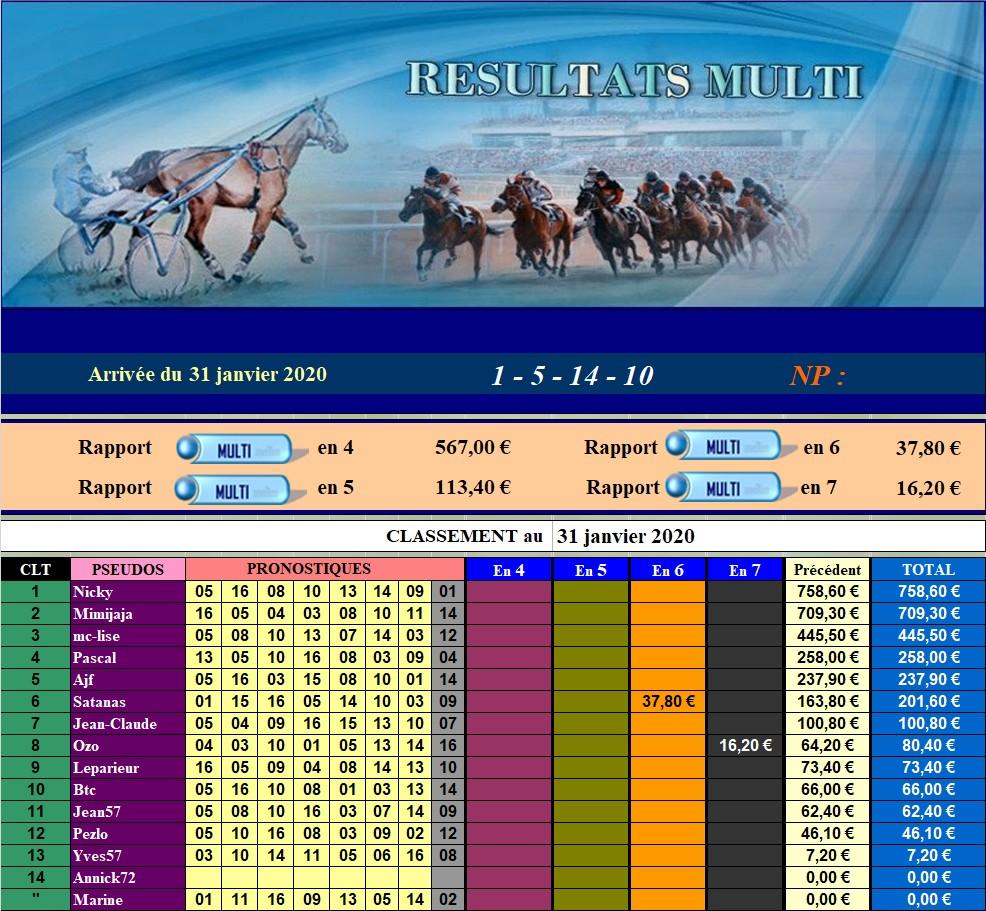 Résultats du 31/01/2020 - CLT FINAL JANVIER 310123