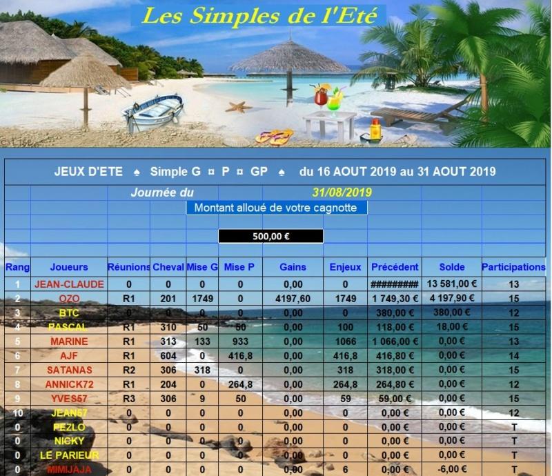 Résultats du Samedi 31/08/2019 - CLT FINAL 4ème QUINZAINE 310818